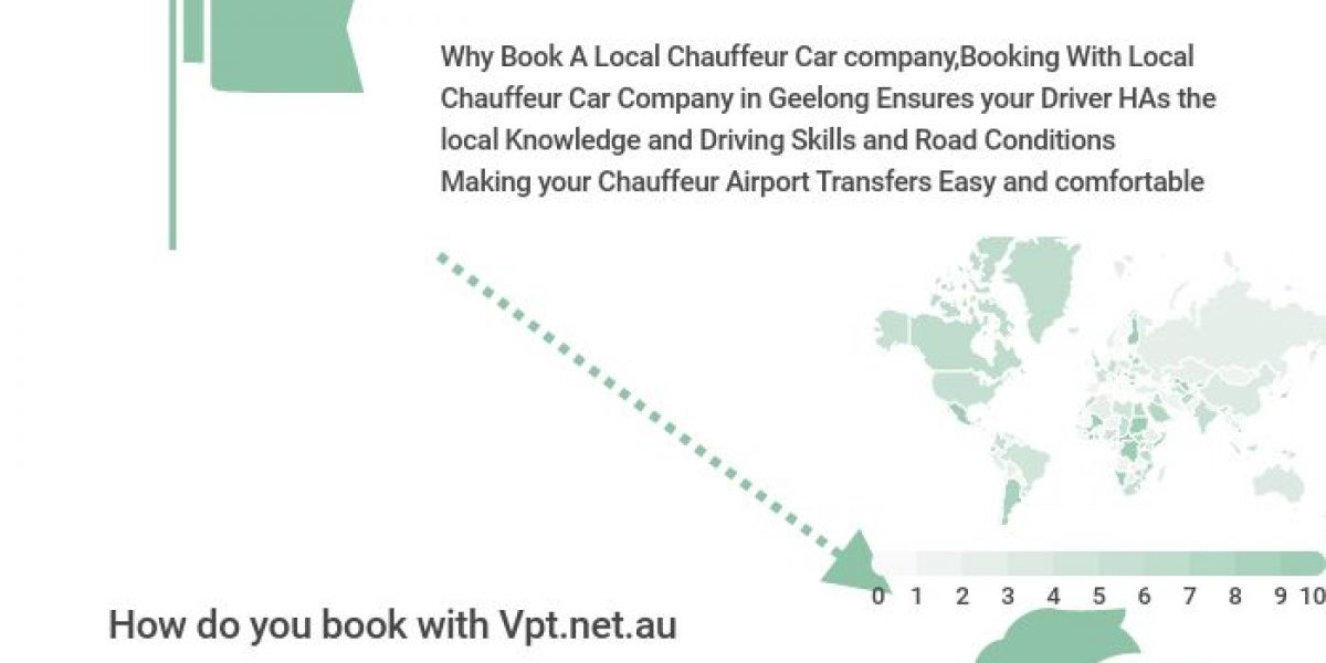 A Guide To Benefits  Of Using Private Airport Transfer Services In Geelong